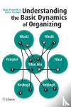 Peverelli, Peter, Verduyn, Karen - Understanding the basic dynamics of organizing